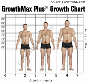 GrowthMax-Plus-Ingredients-Review-Powder-before-and-after-results-reviews-height-enhancement-supplement-grow-taller-chart-ways-to-become-taller